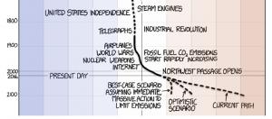 changement_climatique_infographie_fin