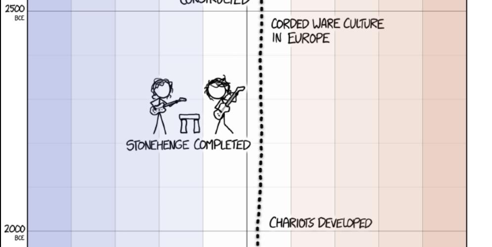 changement_climatique_infographie_milieu
